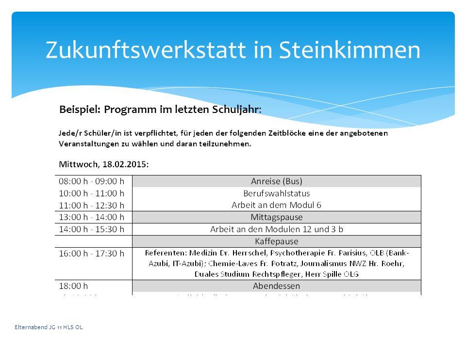 Elternabend JG 11 HLS OL Zukunftswerkstatt in Steinkimmen Beispiel: Programm im letzten Schuljahr:
