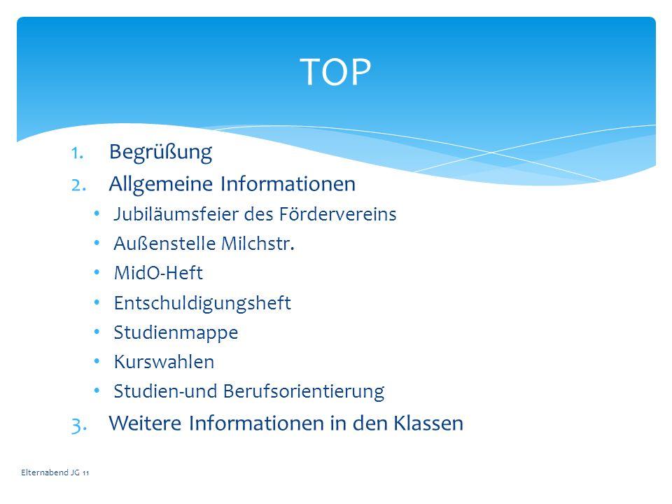 1.Begrüßung 2.Allgemeine Informationen Jubiläumsfeier des Fördervereins Außenstelle Milchstr.