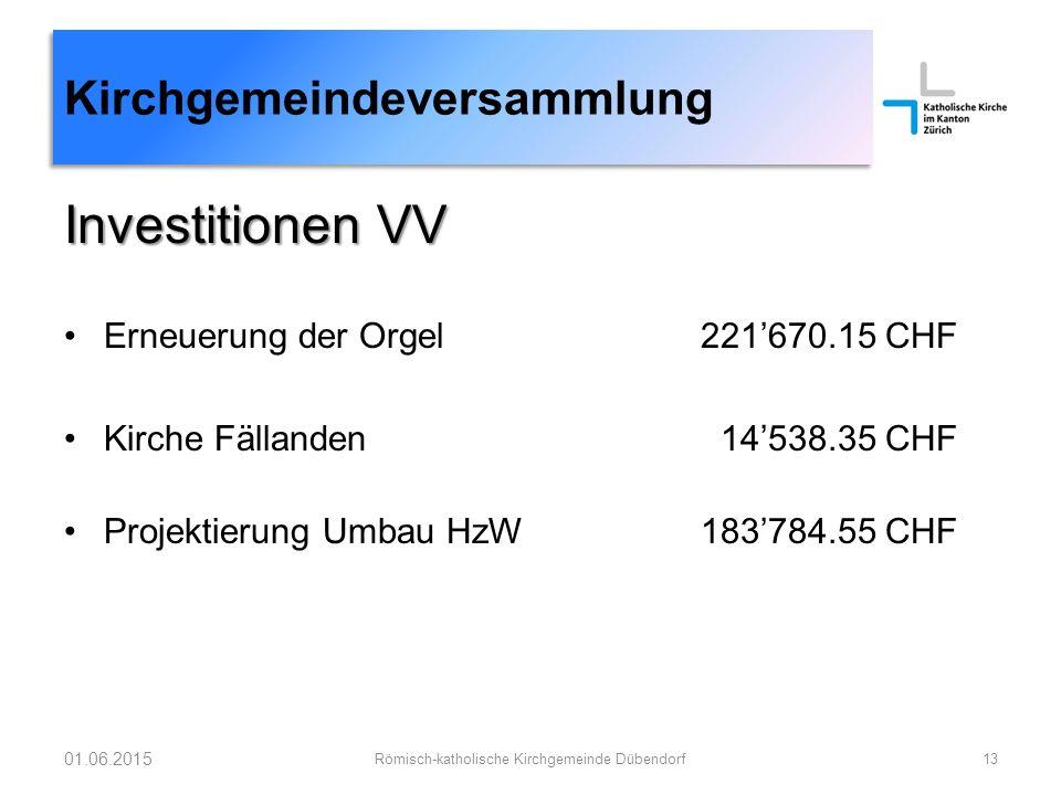 Investitionen VV Erneuerung der Orgel221'670.15 CHF Kirche Fällanden 14'538.35 CHF Projektierung Umbau HzW183'784.55 CHF 01.06.2015 Römisch-katholische Kirchgemeinde Dübendorf13 Kirchgemeindeversammlung