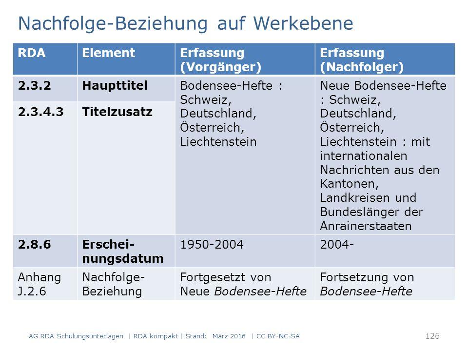 Nachfolge-Beziehung auf Werkebene 126 RDAElementErfassung (Vorgänger) Erfassung (Nachfolger) 2.3.2HaupttitelBodensee-Hefte : Schweiz, Deutschland, Öst