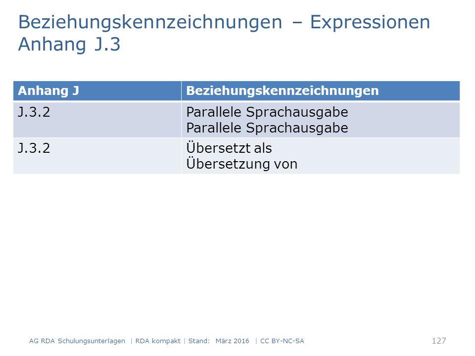 Beziehungskennzeichnungen – Expressionen Anhang J.3 AG RDA Schulungsunterlagen | RDA kompakt | Stand: März 2016 | CC BY-NC-SA 127 Anhang JBeziehungske