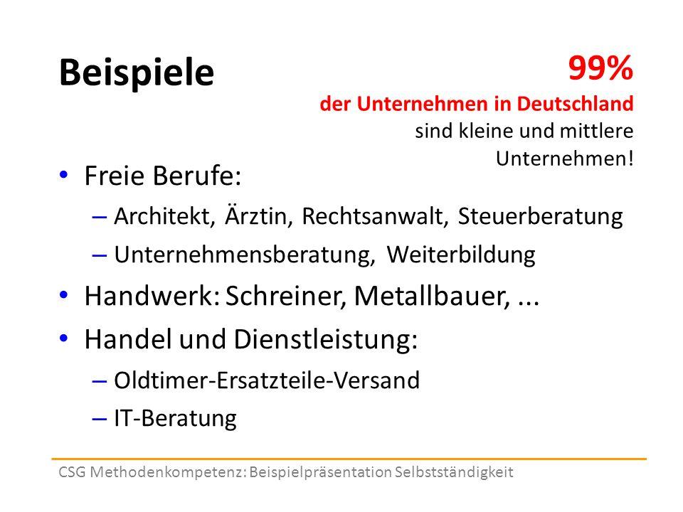 Freie Berufe: – Architekt, Ärztin, Rechtsanwalt, Steuerberatung – Unternehmensberatung, Weiterbildung Handwerk: Schreiner, Metallbauer,...