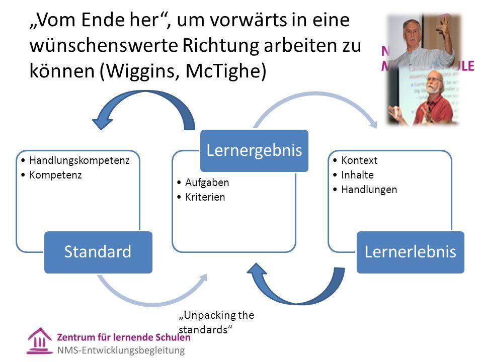 """""""Vom Ende her , um vorwärts in eine wünschenswerte Richtung arbeiten zu können (Wiggins, McTighe) Handlungskompetenz Kompetenz Standard Aufgaben Kriterien Lernergebnis Kontext Inhalte Handlungen Lernerlebnis """"Unpacking the standards"""