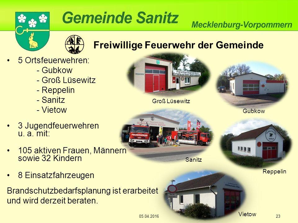 5 Ortsfeuerwehren: - Gubkow - Groß Lüsewitz - Reppelin - Sanitz - Vietow 3 Jugendfeuerwehren u. a. mit: 105 aktiven Frauen, Männern sowie 32 Kindern 8