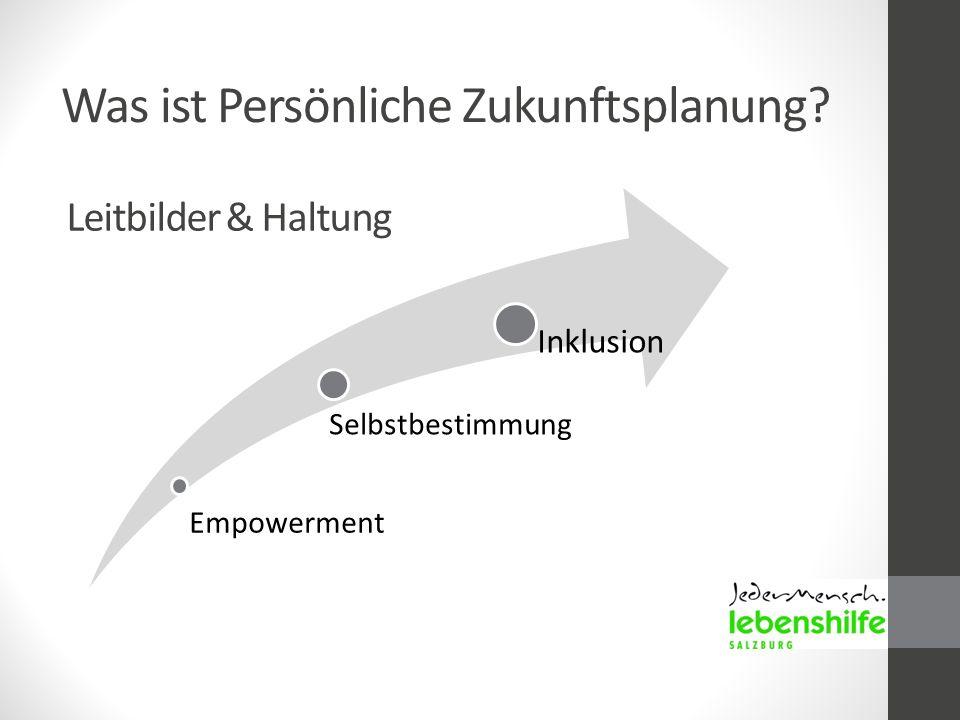 Leitbilder & Haltung Empowerment Selbstbestimmung Inklusion Was ist Persönliche Zukunftsplanung?