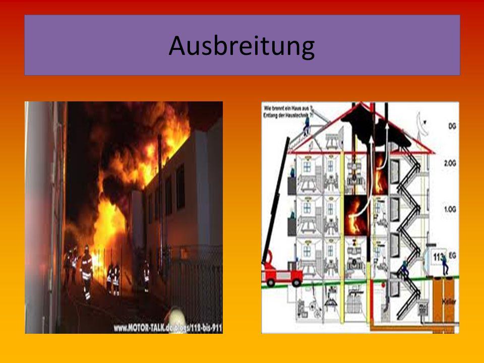 Atemgifte Schutz  Gefahrenbereiche (z.B. verrauchte Räume) meiden  Auf Brandrauch, gefährliche Stoffe (Kennzeichnung) achten  Kennzeichnung dem Gru