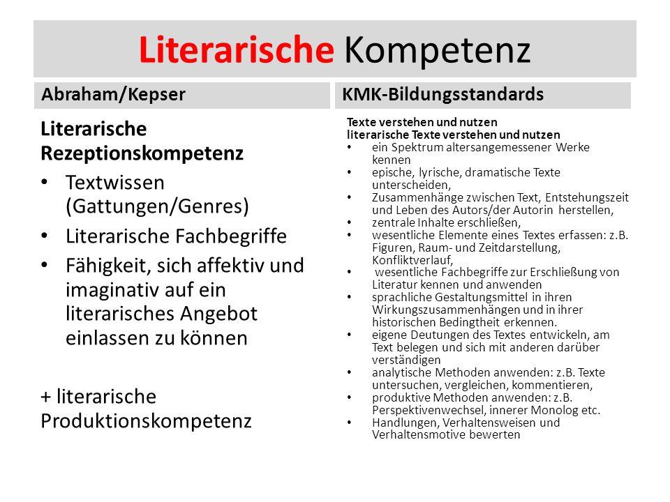 Aufgaben Strategien/Kompetenzen zuordnen 1.Mein Text Titel/Autor/Verlag etc.