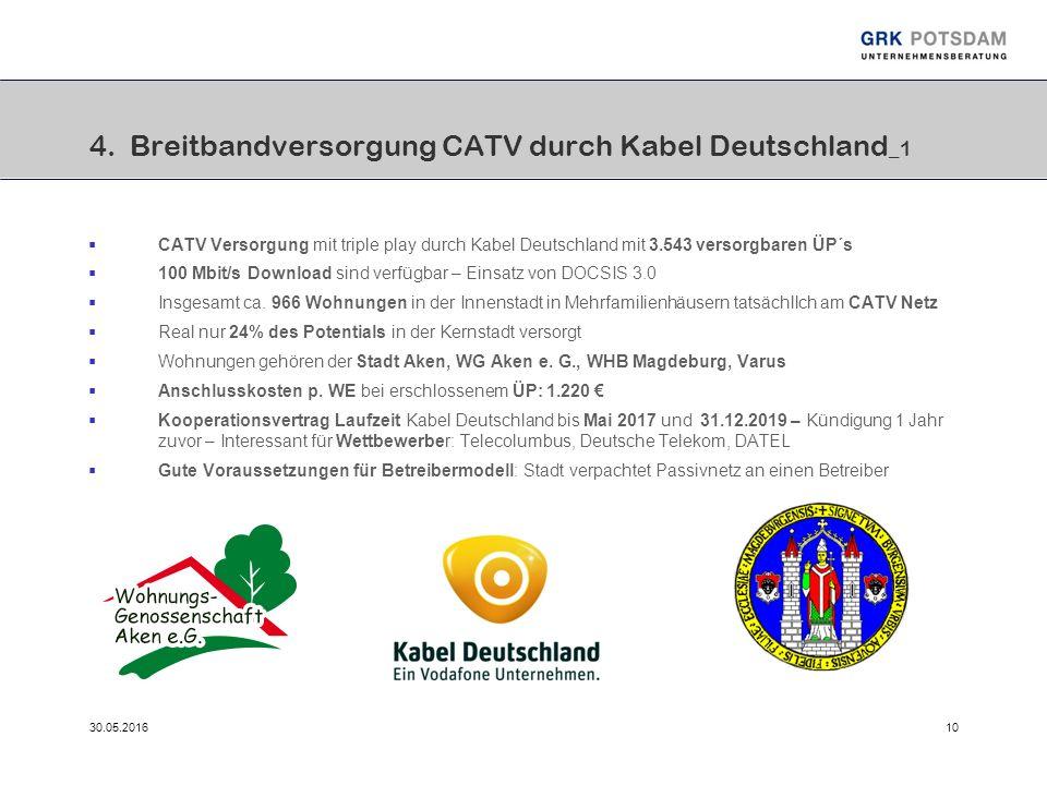 30.05.201610 4. Breitbandversorgung CATV durch Kabel Deutschland _1  CATV Versorgung mit triple play durch Kabel Deutschland mit 3.543 versorgbaren Ü