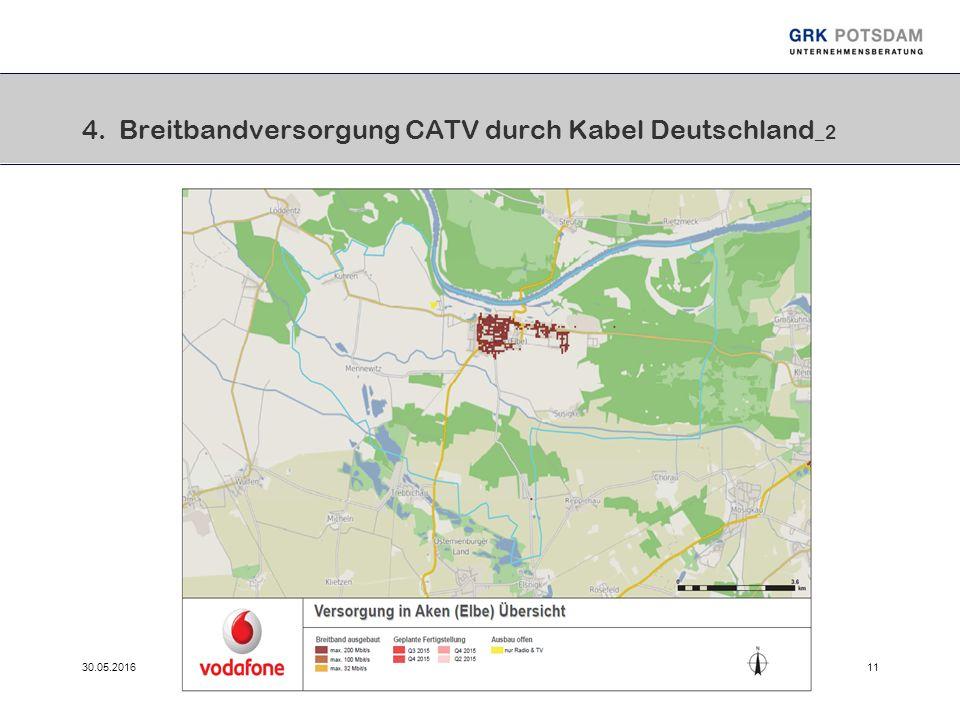 30.05.201611 4. Breitbandversorgung CATV durch Kabel Deutschland _2
