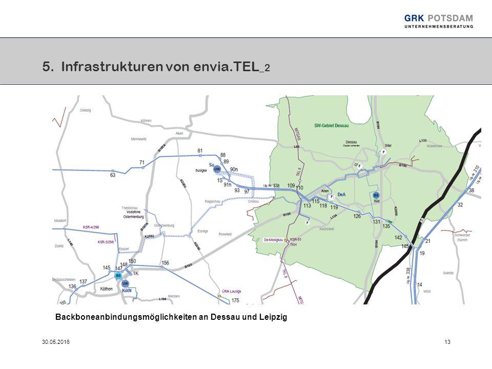 30.05.201613 5. Infrastrukturen von envia.TEL _2 Backboneanbindungsmöglichkeiten an Dessau und Leipzig