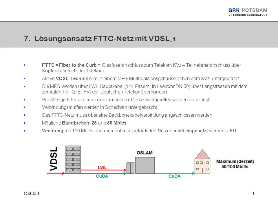 30.05.201615 7. Lösungsansatz FTTC-Netz mit VDSL _1  FTTC = Fiber to the Curb = Glasfaseranschluss zum Telekom KVz – Teilnehmeranschluss über Kupfer-