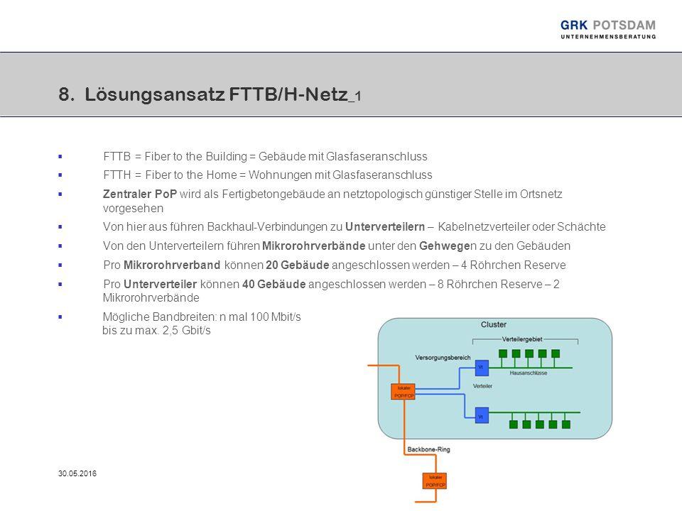 30.05.201618 8. Lösungsansatz FTTB/H-Netz _1  FTTB = Fiber to the Building = Gebäude mit Glasfaseranschluss  FTTH = Fiber to the Home = Wohnungen mi