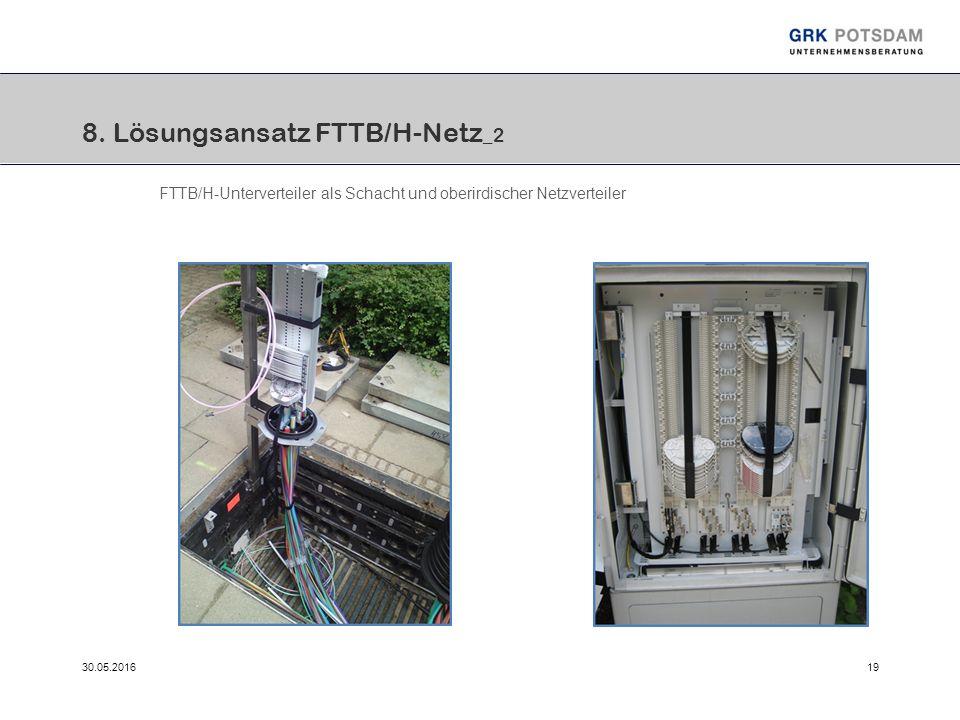 30.05.201619 8. Lösungsansatz FTTB/H-Netz _2 FTTB/H-Unterverteiler als Schacht und oberirdischer Netzverteiler