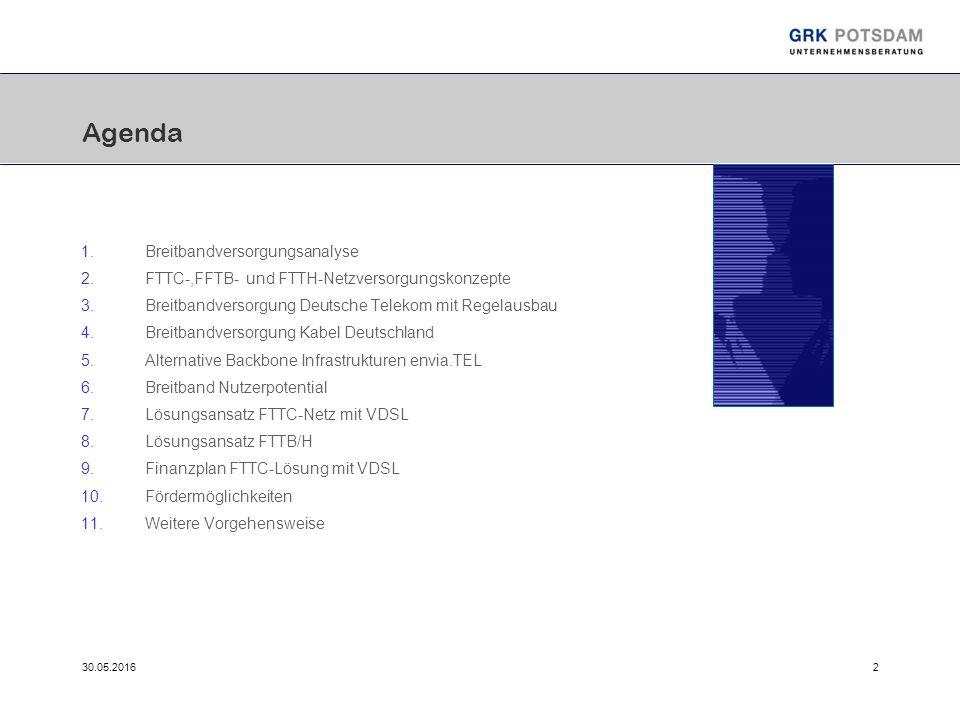 30.05.20162 Agenda 1.Breitbandversorgungsanalyse 2.FTTC-,FFTB- und FTTH-Netzversorgungskonzepte 3.Breitbandversorgung Deutsche Telekom mit Regelausbau