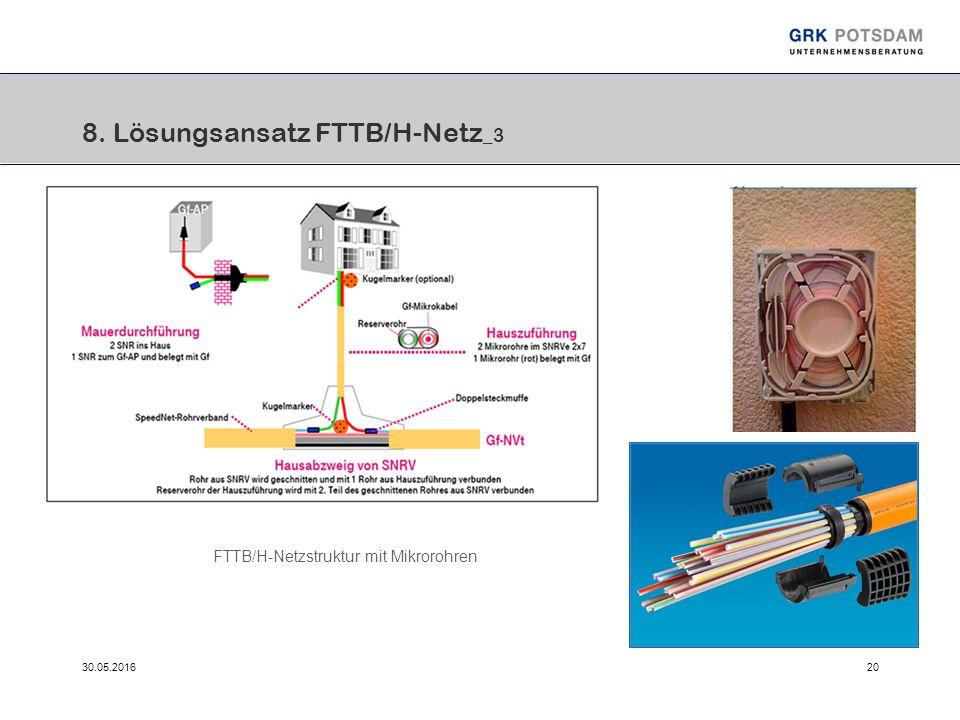 30.05.201620 8. Lösungsansatz FTTB/H-Netz _3 FTTB/H-Netzstruktur mit Mikrorohren
