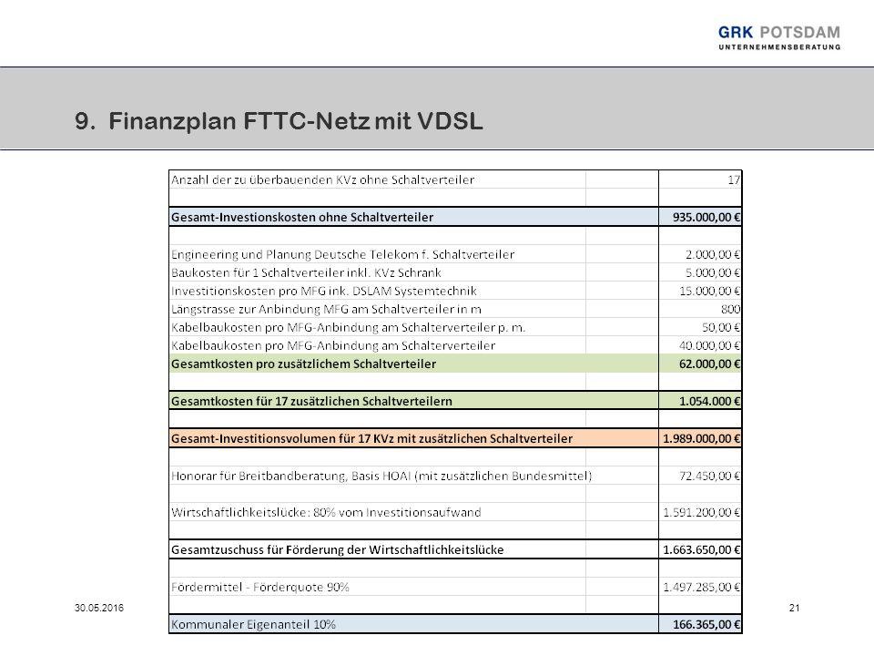 30.05.201621 9. Finanzplan FTTC-Netz mit VDSL