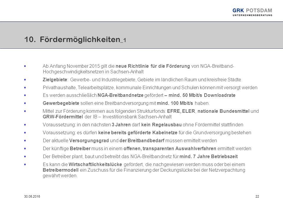 30.05.201622 10. Fördermöglichkeiten _1  Ab Anfang November 2015 gilt die neue Richtlinie für die Förderung von NGA-Breitband- Hochgeschwindigkeitsne