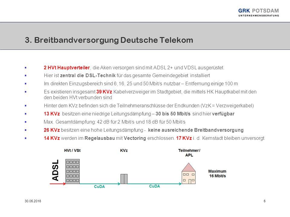 30.05.20166 3. Breitbandversorgung Deutsche Telekom  2 HVt Hauptverteiler, die Aken versorgen sind mit ADSL 2+ und VDSL ausgerüstet.  Hier ist zentr