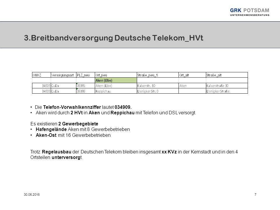 30.05.20167 3.Breitbandversorgung Deutsche Telekom_HVt Die Telefon-Vorwahlkennziffer lautet 034909. Aken wird durch 2 HVt in Aken und Reppichau mit Te