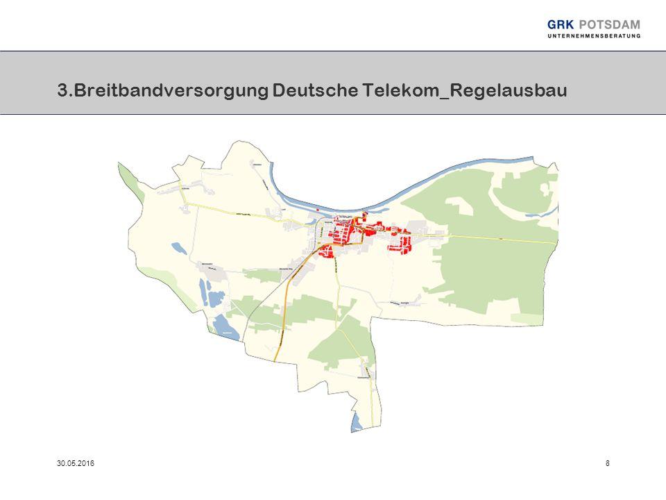 30.05.20168 3.Breitbandversorgung Deutsche Telekom_Regelausbau