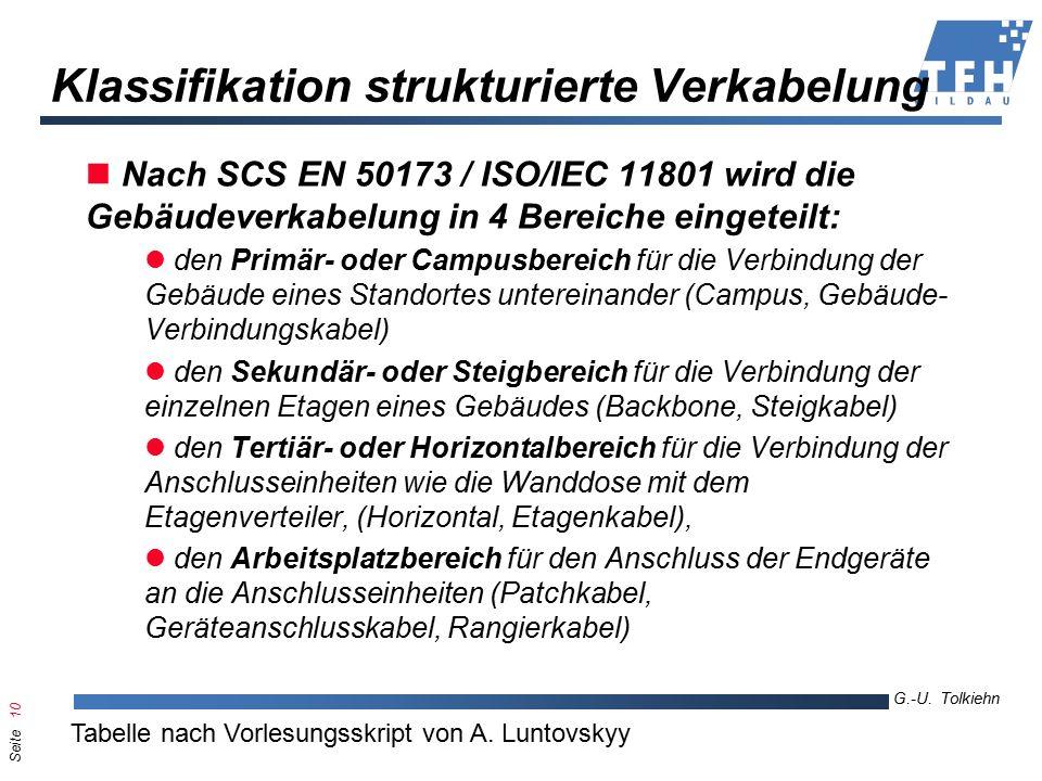 Seite 10 G.-U. Tolkiehn TKL, Wirtschaftsinformatik 6.
