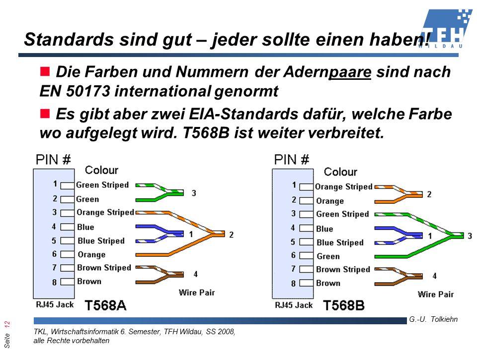 Seite 12 G.-U. Tolkiehn TKL, Wirtschaftsinformatik 6.