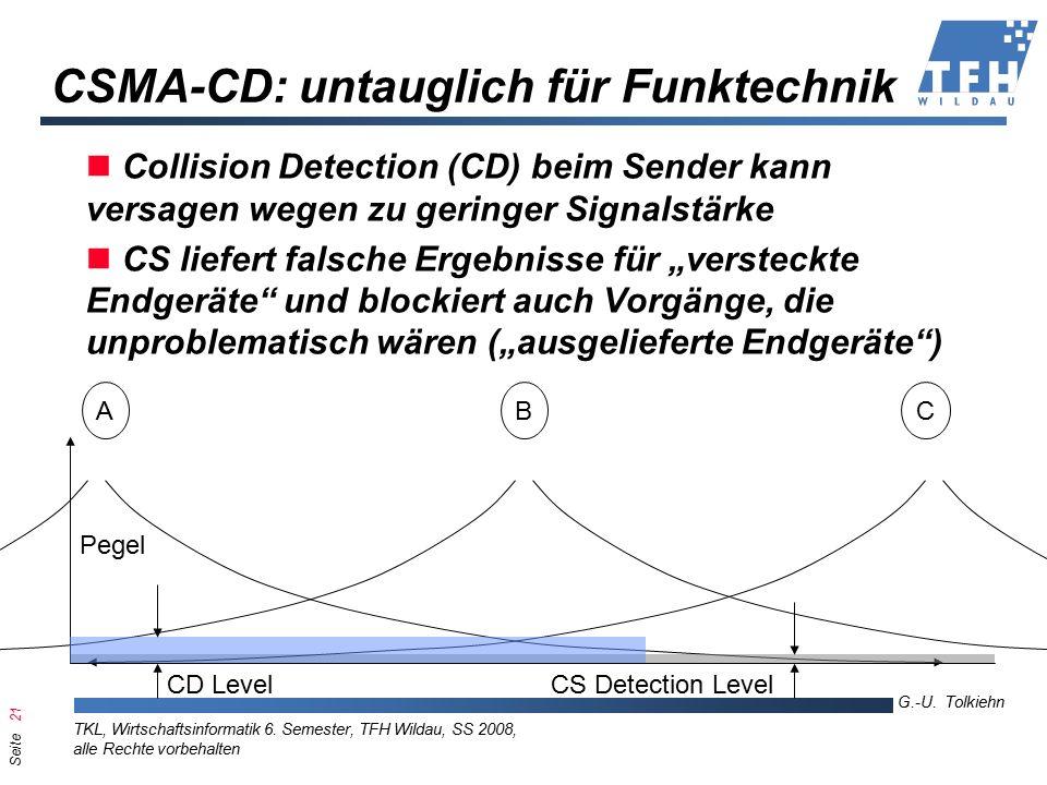 Seite 21 G.-U. Tolkiehn TKL, Wirtschaftsinformatik 6.