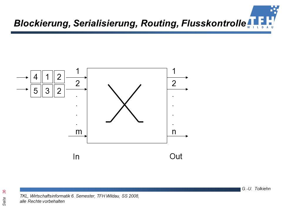 Seite 36 G.-U. Tolkiehn TKL, Wirtschaftsinformatik 6.