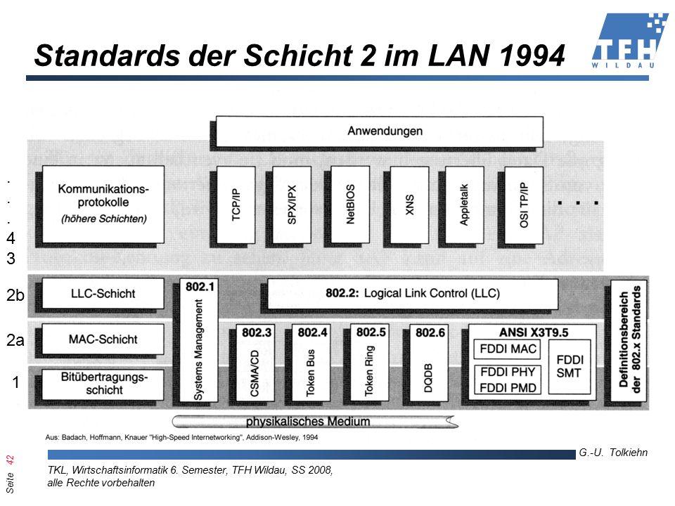 Seite 42 G.-U. Tolkiehn TKL, Wirtschaftsinformatik 6.