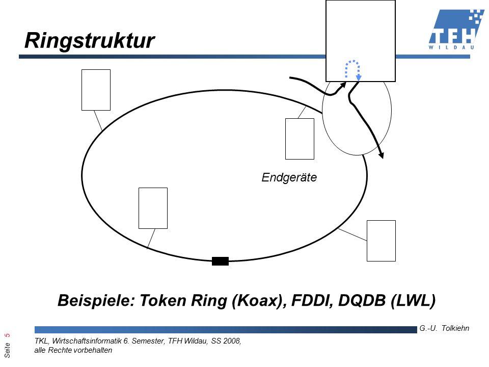 Seite 5 G.-U. Tolkiehn TKL, Wirtschaftsinformatik 6.