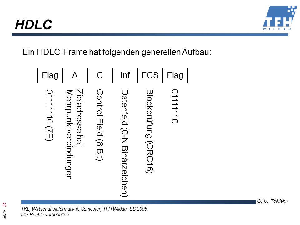 Seite 51 G.-U. Tolkiehn TKL, Wirtschaftsinformatik 6.