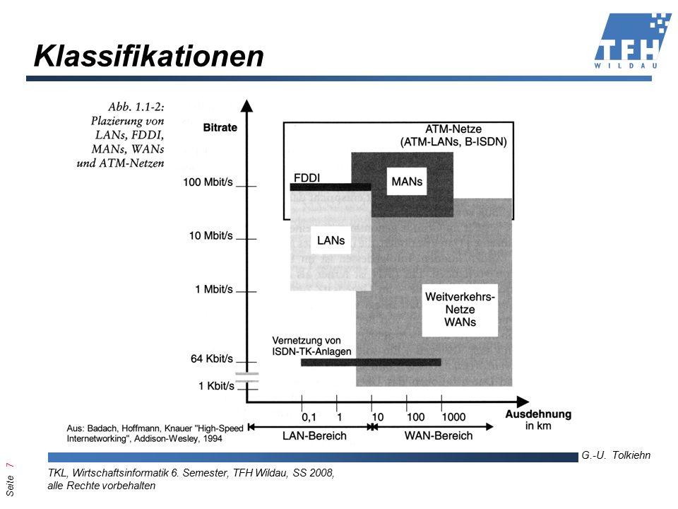 Seite 7 G.-U. Tolkiehn TKL, Wirtschaftsinformatik 6.