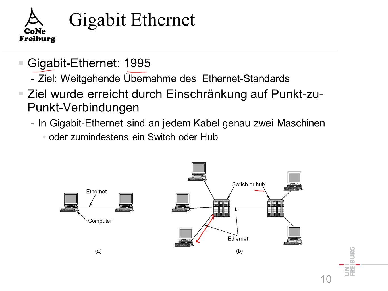 Fast Ethernet – Verkabelung  Standard Cat-3 twisted pair unterstützt nicht 200 MBaud über 100 m -Lösung: Verwendung von 2 Kabelpaaren bei reduzierter Baudrate  Wechseln von Manchester auf 4B/5B-Kodierung auf Cat-5-Kabeln 9