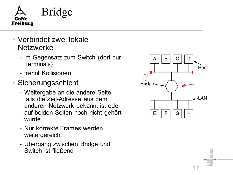Switch  Verbindet sternförmig Netzsegmente -Leitet die Daten nur in die betreffende Verbindung weiter -Gibt keine Kollisionen weiter  Sicherungsschicht -Signale werden neu erzeugt -Kollisionen abgeschirmt und reduziert -Frames aber nicht verwendet -Rudimentäre Routingtabelle durch Beobachtung, wo Nachrichten herkommen 16
