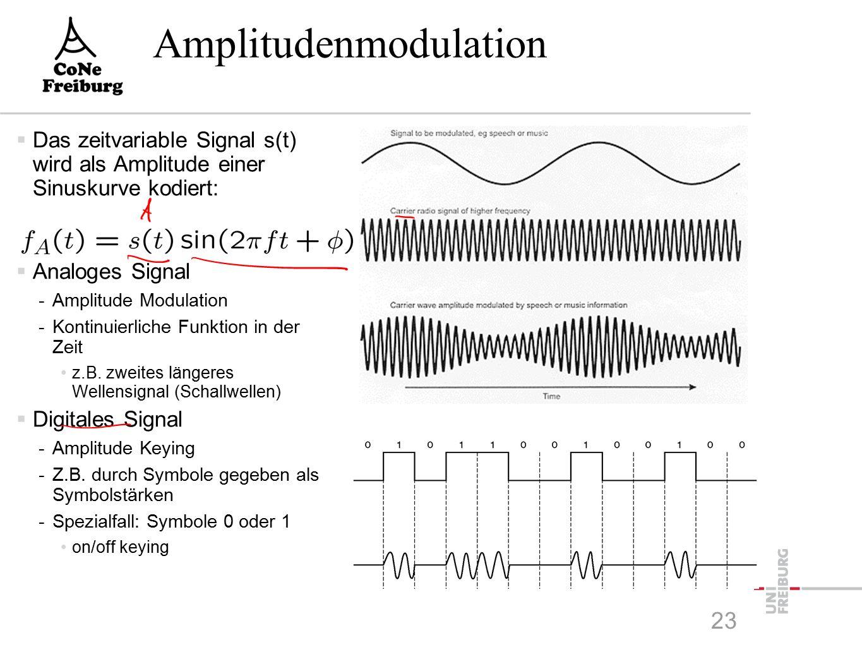 Breitband  Idee: -Konzentration auf die idealen Frequenzen des Mediums -Benutzung einer Sinuskurve als Trägerwelle der Signale  Eine Sinuskurve hat keine Information  Zur Datenübertragung muss die Sinuskurve fortdauernd verändert werden (moduliert) -Dadurch Spektralweitung (mehr Frequenzen in der Fourier-Analyse)  Folgende Parameter können verändert werden: -Amplitude A -Frequenz f=1/T -Phase φ 22