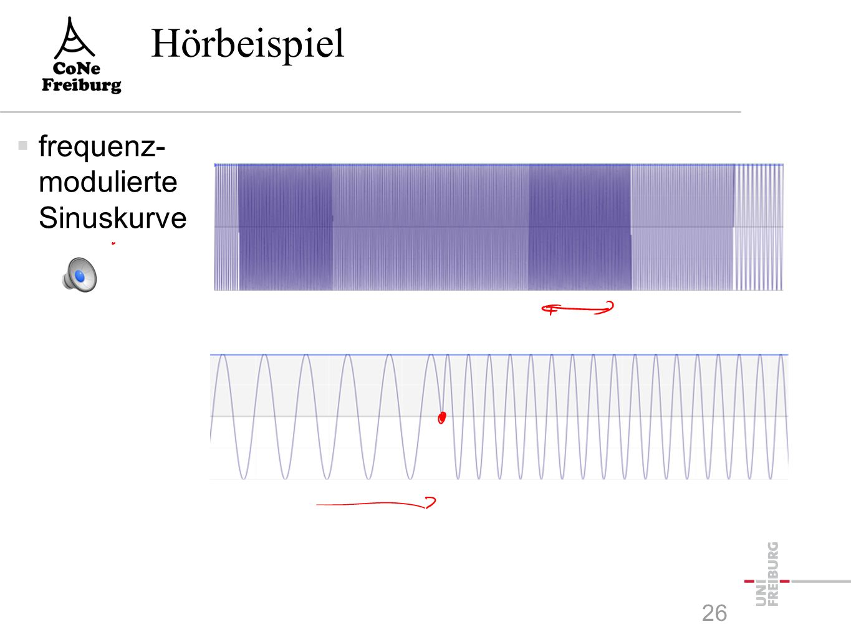 Frequenzmodulation  Das zeitvariable Signal s(t) wird in der Frequenz der Sinuskurve kodiert:  Analoges Signal -Frequency Modulation (FM) -Kontinuierliche Funktion in der Zeit  Digitales Signal -Frequency Shift Keying (FSK) -Z.B.