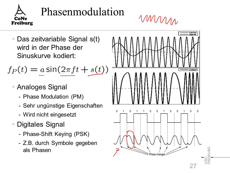 Hörbeispiel  frequenz- modulierte Sinuskurve 26