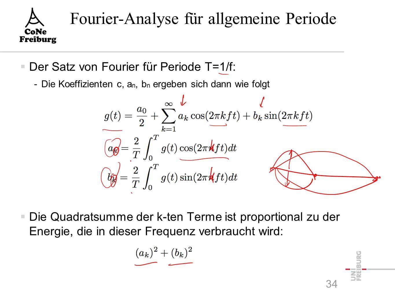  Die Fourierkoeffizienten a i, b i können wie folgt berechnet werden: - Für k = 0,1,2,… - Für k = 1,2,3,…  Beispiel: Sägezahnkurve Berechnung der Fourierkoeffizienten 33 100 Terme
