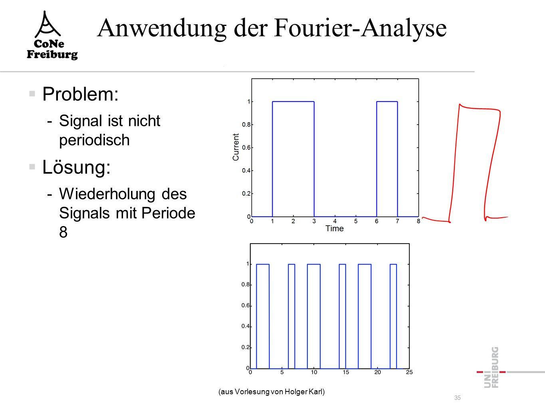 Fourier-Analyse für allgemeine Periode  Der Satz von Fourier für Periode T=1/f: -Die Koeffizienten c, a n, b n ergeben sich dann wie folgt  Die Quadratsumme der k-ten Terme ist proportional zu der Energie, die in dieser Frequenz verbraucht wird: 34