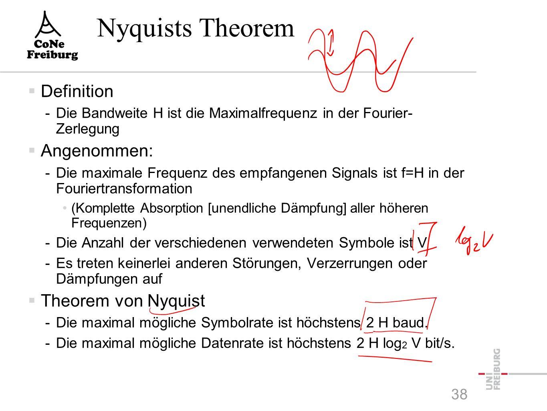 Wie oft muss man messen?  Wie viele Messwerte sind notwendig, um eine Fouriertransformation bis zur k.-ten Komponenten genau zu bestimmen?  Nyquist-
