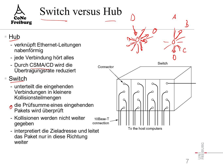 Ethernet MAC-Schicht  Im wesentlichen: CSMA/CD mit binary exponential backoff  Frame-Format MAC-Adressen Zum Auffüllen des Pakets damit eine Mindestpaketlänge von 64 Byte erreicht wird Uhren- synchronisation: 10101010 6