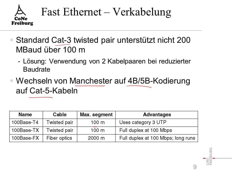 Fast Ethernet  Ursprünglich erreichte Ethernet 10 MBit/s  1992: Fast Ethernet -Ziele: Rückwärtskompatibilität -Resultat: 802.3u  Fast Ethernet -Frame-Format ist gleichgeblieben -Bit-Zeit wurde von 100 ns auf 10 ns reduziert -Dadurch verkürzt sich die maximale Kabellänge (und die minimale Paket-Größe steigt).