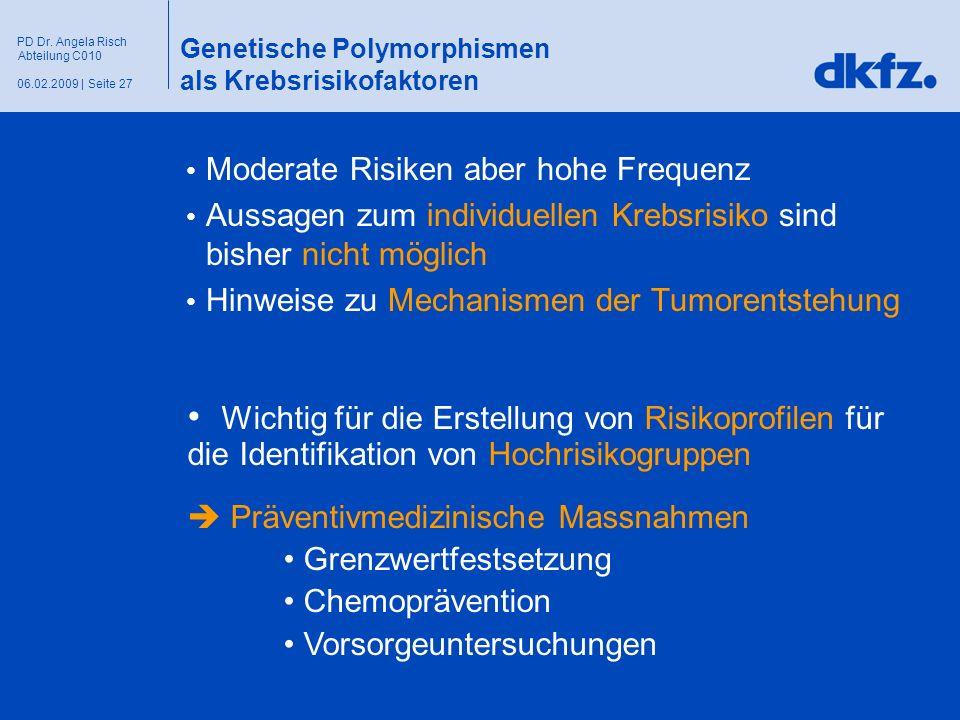 Seite 2706.02.2009 | PD Dr. Angela Risch Abteilung C010 Genetische Polymorphismen als Krebsrisikofaktoren Moderate Risiken aber hohe Frequenz Aussagen