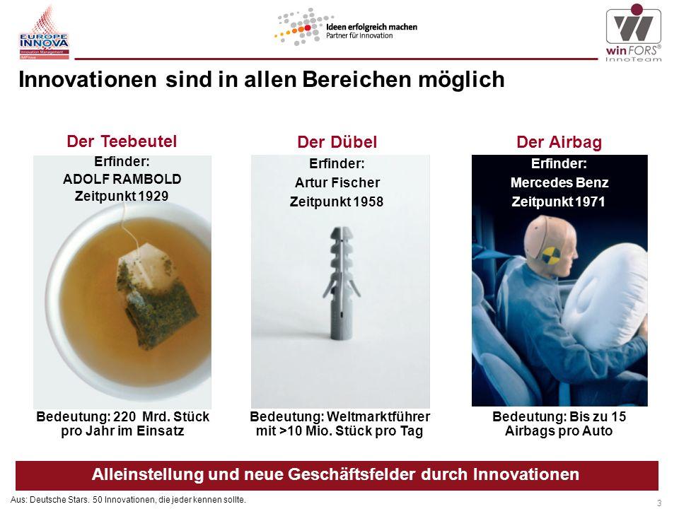 3 Innovationen sind in allen Bereichen möglich Alleinstellung und neue Geschäftsfelder durch Innovationen Der Dübel Erfinder: Artur Fischer Zeitpunkt 1958 Bedeutung: Weltmarktführer mit >10 Mio.
