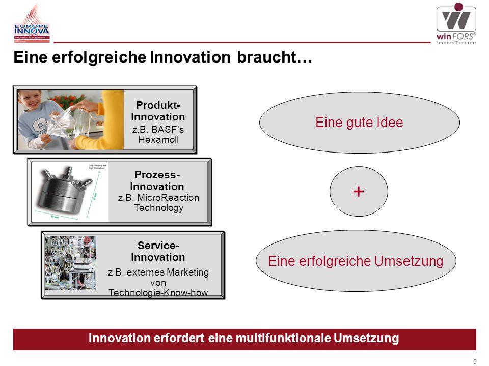 6 Eine erfolgreiche Innovation braucht… Innovation erfordert eine multifunktionale Umsetzung Service- Innovation z.B.