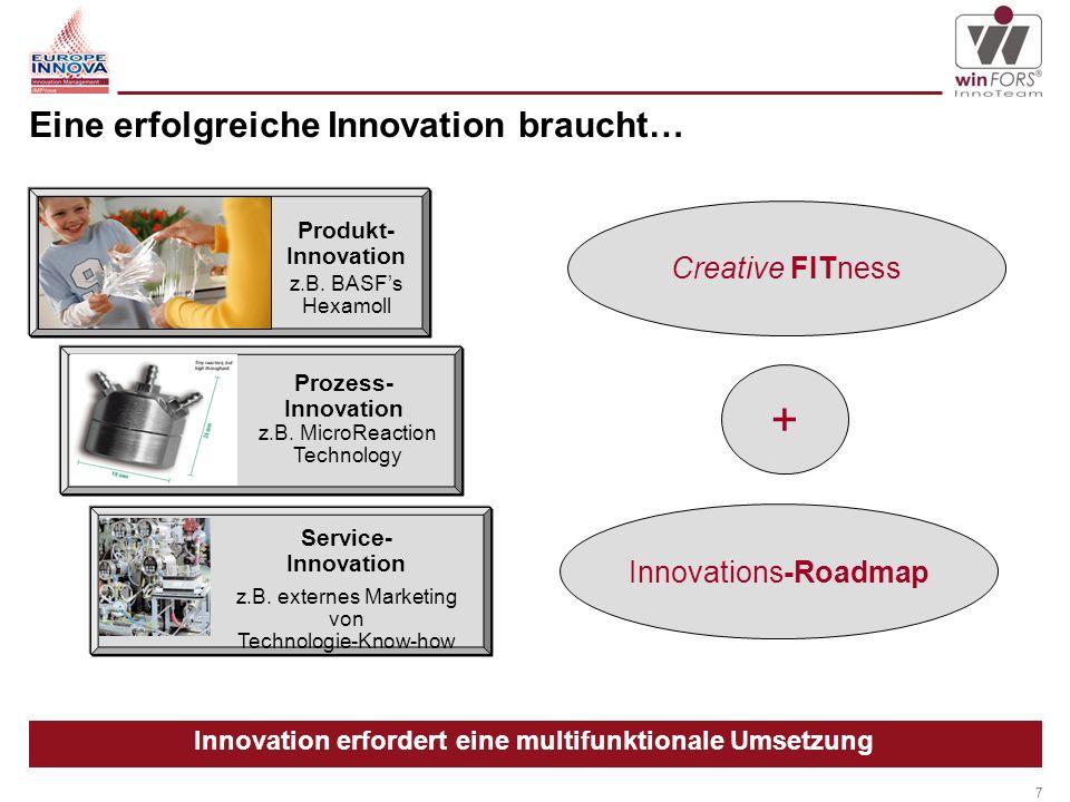7 Eine erfolgreiche Innovation braucht… Innovation erfordert eine multifunktionale Umsetzung Service- Innovation z.B.