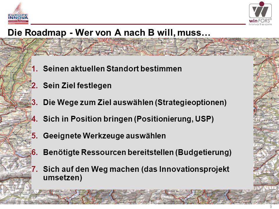 9 Die Roadmap - Wer von A nach B will, muss… 1.Seinen aktuellen Standort bestimmen 2.Sein Ziel festlegen 3.Die Wege zum Ziel auswählen (Strategieoptionen) 4.Sich in Position bringen (Positionierung, USP) 5.Geeignete Werkzeuge auswählen 6.Benötigte Ressourcen bereitstellen (Budgetierung) 7.Sich auf den Weg machen (das Innovationsprojekt umsetzen)