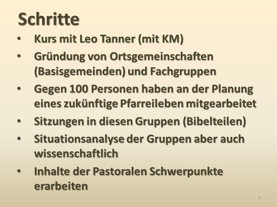 Kurs mit Leo Tanner (mit KM) Kurs mit Leo Tanner (mit KM) Gründung von Ortsgemeinschaften (Basisgemeinden) und Fachgruppen Gründung von Ortsgemeinscha