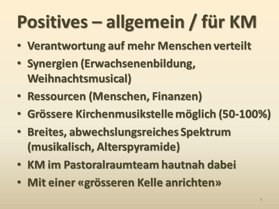 Positives – allgemein / für KM Verantwortung auf mehr Menschen verteilt Verantwortung auf mehr Menschen verteilt Synergien (Erwachsenenbildung, Weihna