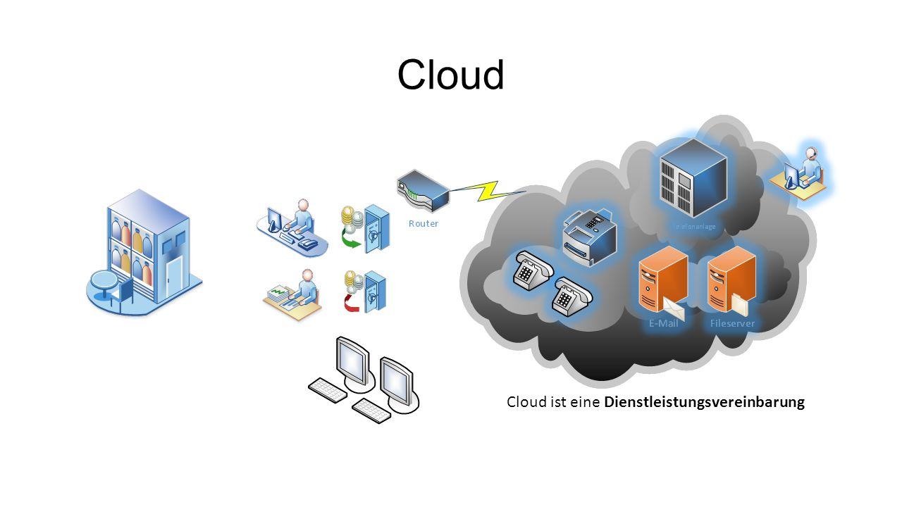 Cloud Cloud ist eine Dienstleistungsvereinbarung